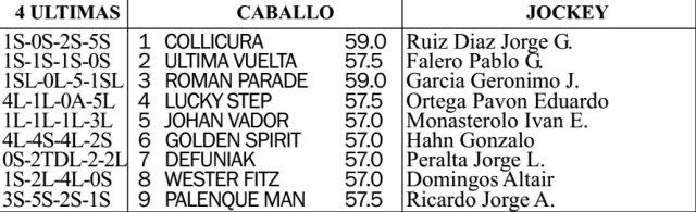 Carreras Caballos San Isidro Clásico Giovanetti