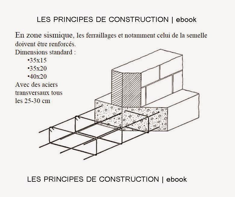 Les principes de construction ebook book batiment for Livres architecture batiment construction