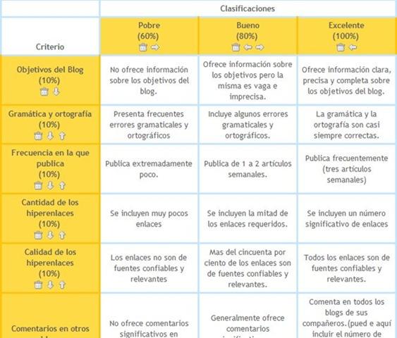 Publicado por Problemas educativos en America Latina en 11:58
