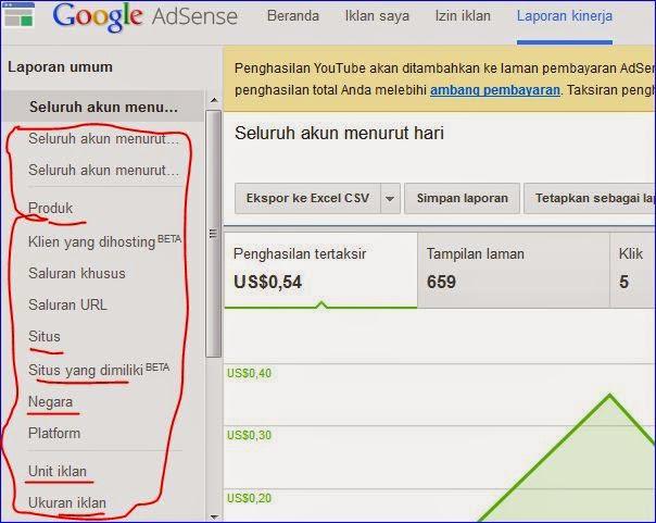 cara melihat laporan klik iklan google adsense