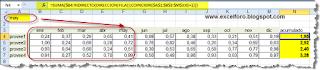 Una variante de suma acumulada en Excel.