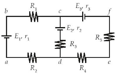 Analisis loop pada rangkaian majemuk.