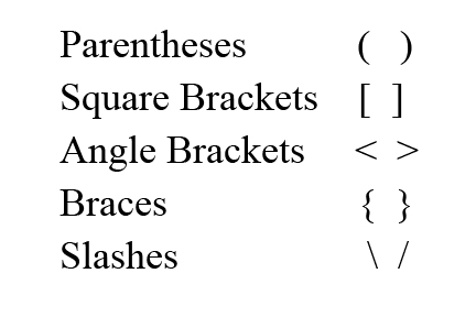 brackets paranthesis Parentheses should not be used in immediate proximity to each other or within another set of parentheses in the latter case, use brackets instead (or commas or dashes) avoid including more than one sentence, or including an extensive sentence, within parentheses.
