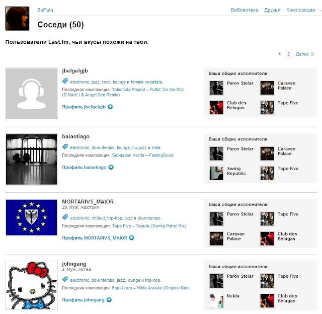 Соседи на last.fm, поиск музыки, поиск новой музыки