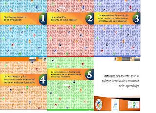http://www.curriculobasica.sep.gob.mx/index.php/herramientas-evaluacion