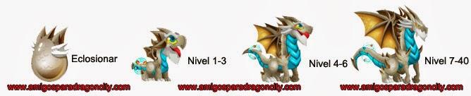 imagen del crecimiento del dragon milenario