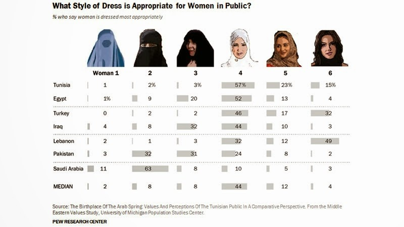 rule single muslim girls I am not aware of a single dissenting  i am not convinced that the evidence prohibiting muslim women from marrying a  on christian men marrying muslim women.