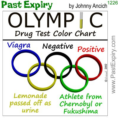 Cartoon about drugs, sports, olympics,