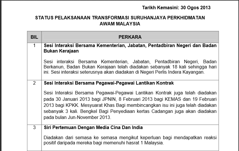 Contoh Soalan Interview Pembantu Tadbir Selangor O