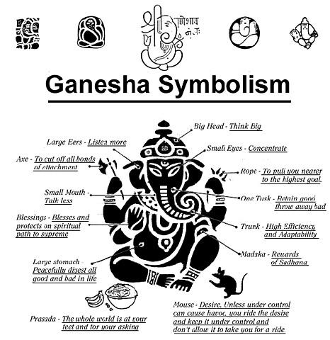 hinduism essays