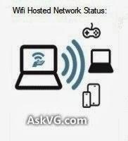 programma condivisione connessione