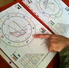 Astrolgoische Beratung
