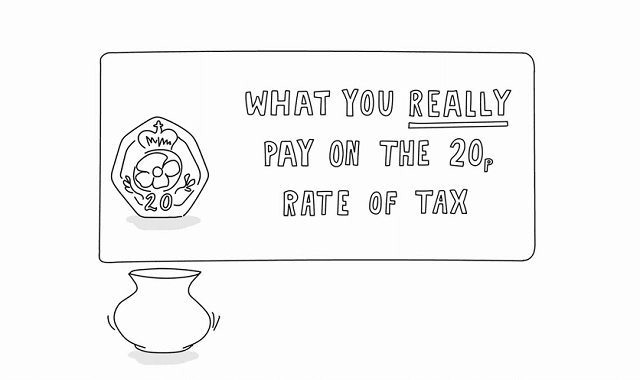 UK Tax Burden [Video]