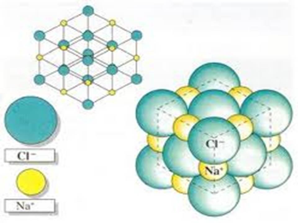 Quimica equipo 3 unidad 2 enlaces quimicos y estado for Modelo solido con guijarros