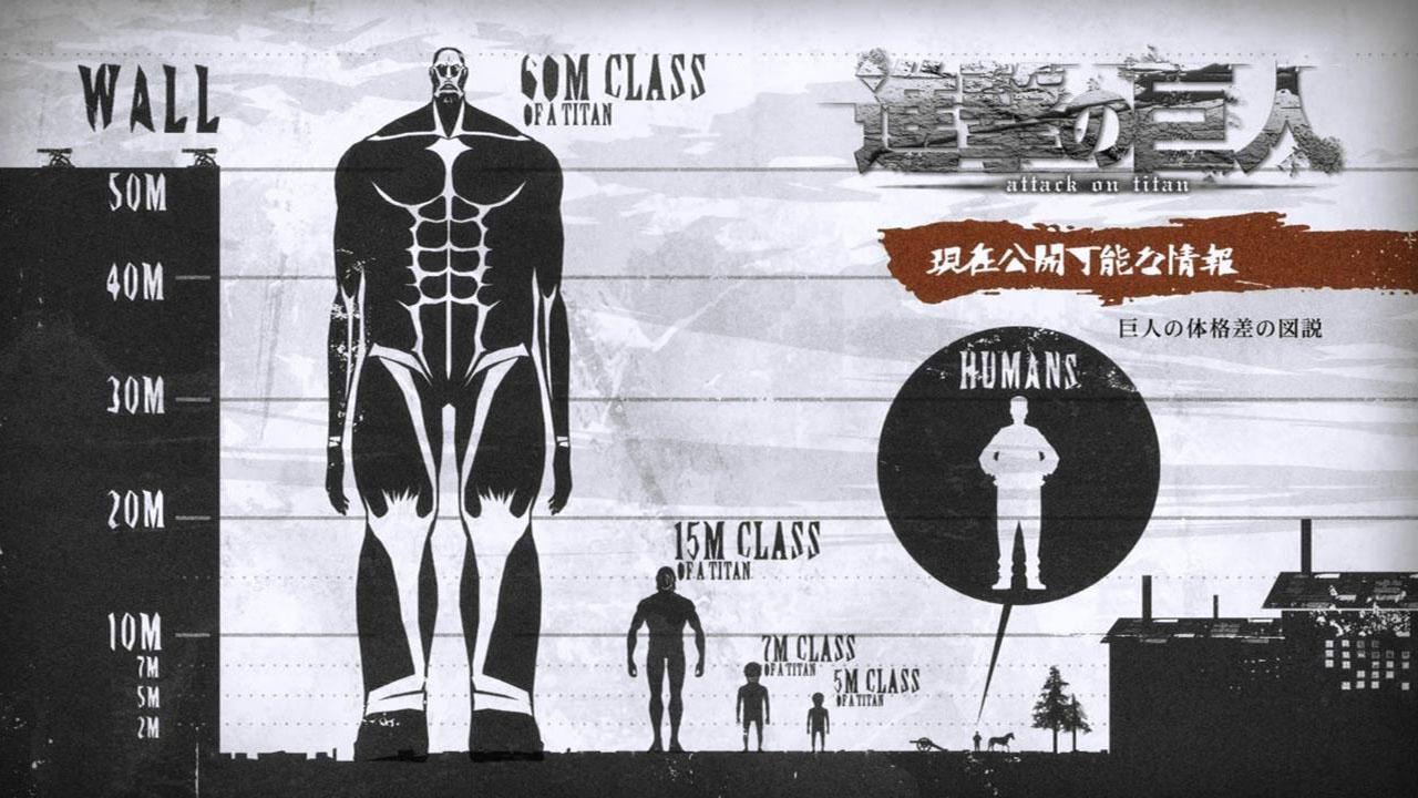 Shingeki no Kyojin imagen comparativa de los Titanes