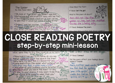 Close Reading Poetry step-by-step with Ideas by Jivey.