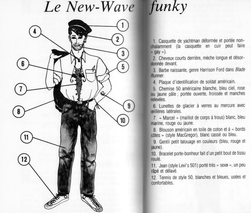 Le New Wave Funky est devenu