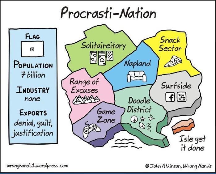 Los procrastinadores tenemos nuestra propia nación: Procrasti-nation