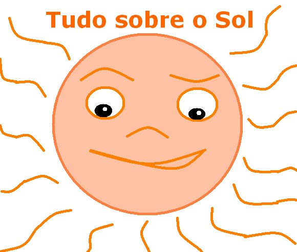 Tudo sobre o Sol