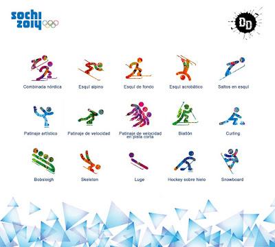 Esports Jocs Olímpics d'hivern