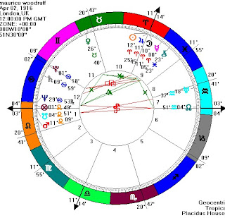 Maurice Woodruff Cancer: June 21 - July 21