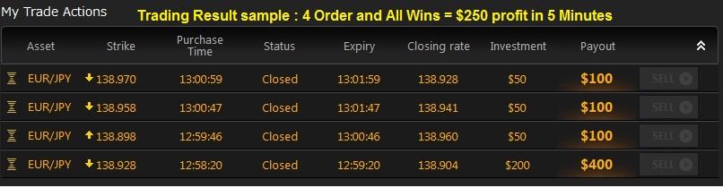 guaranteed win binary options