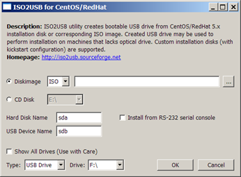 create bootable usb redhat iso image