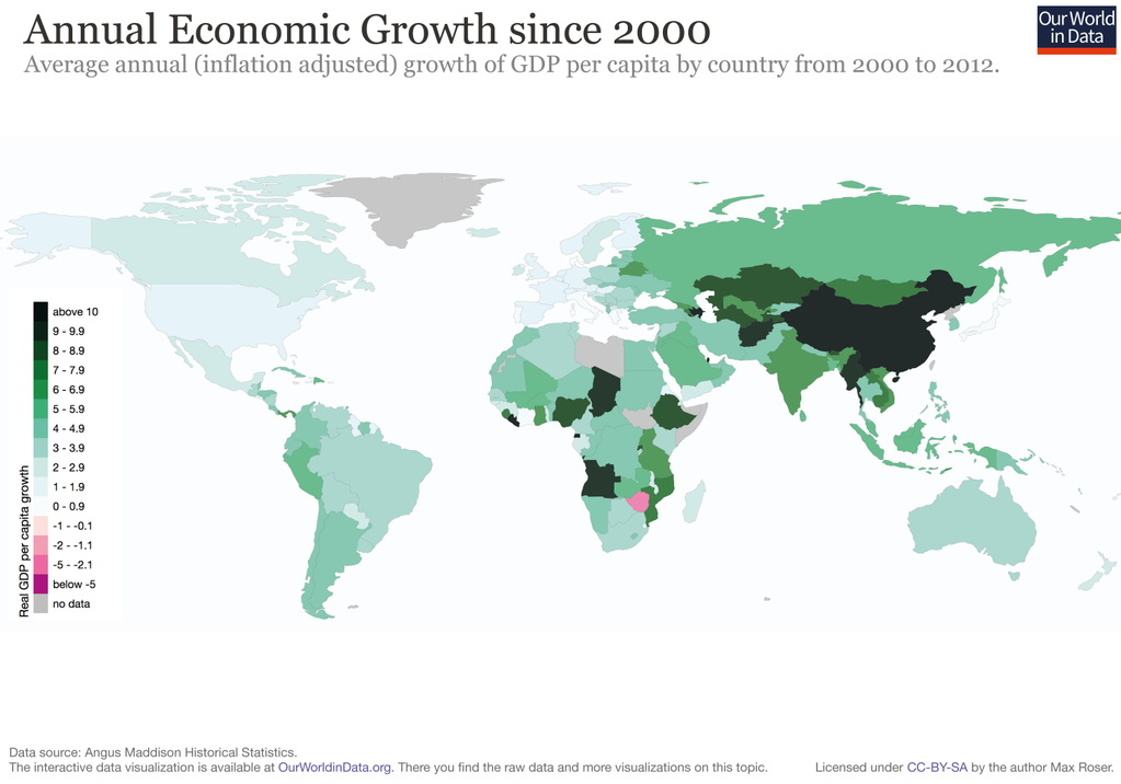 Annual economic growth since 2000