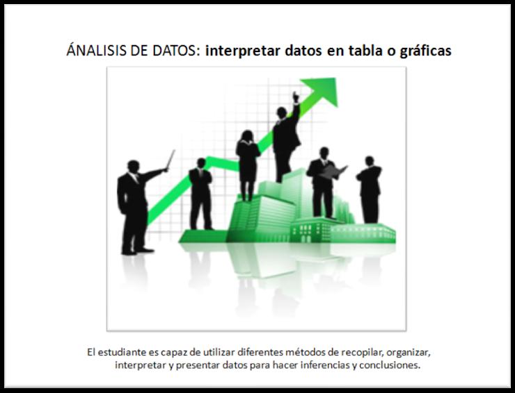 ANÁLISIS DE DATOS: interpretar tablas o información en gráficas