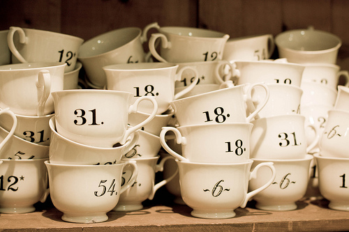 Teacup forex strategy