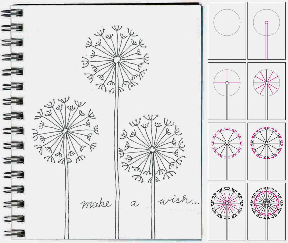 Art projects for kids for How to draw a dandelion step by step