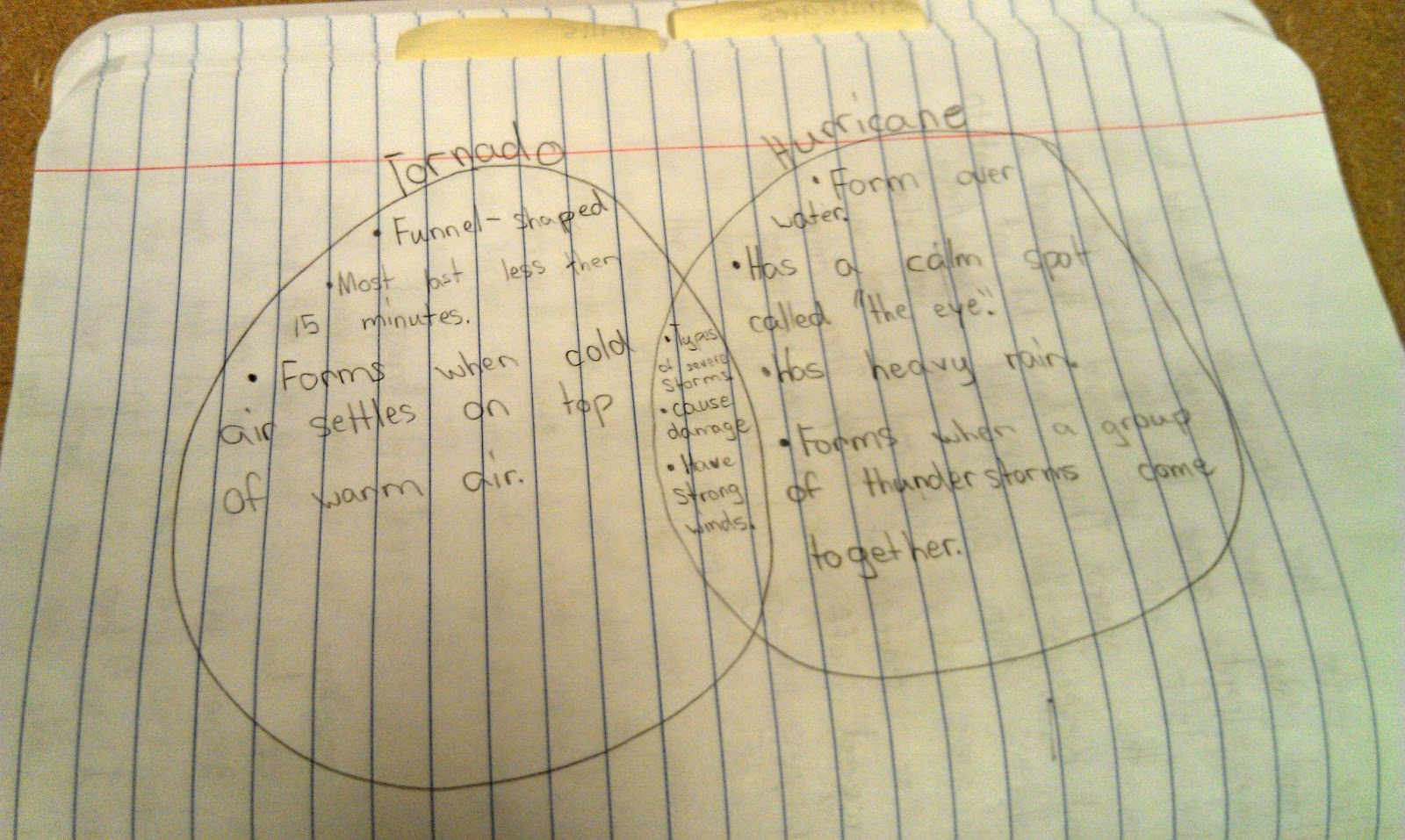 hurricanes and tornadoes together we completed a venn diagram in students readers notebooks