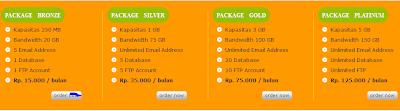 daftar paket dan harga anekahosting.com