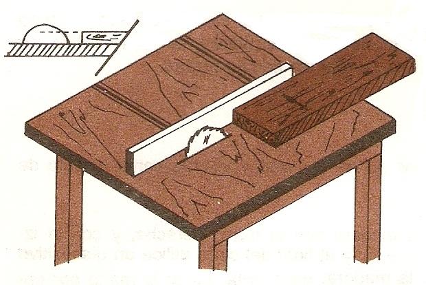 Muebles domoticos corte longitudinal de madera cortar a - Maderas al corte ...