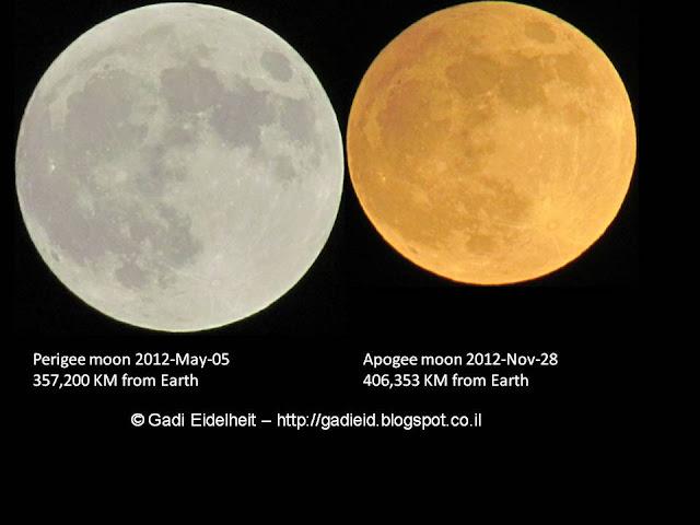 ירח גדול וירח קטן