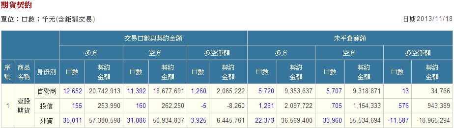 11/18 盤後資訊_04