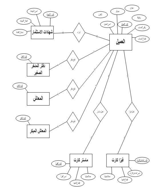 pdf Основы социального государства 0