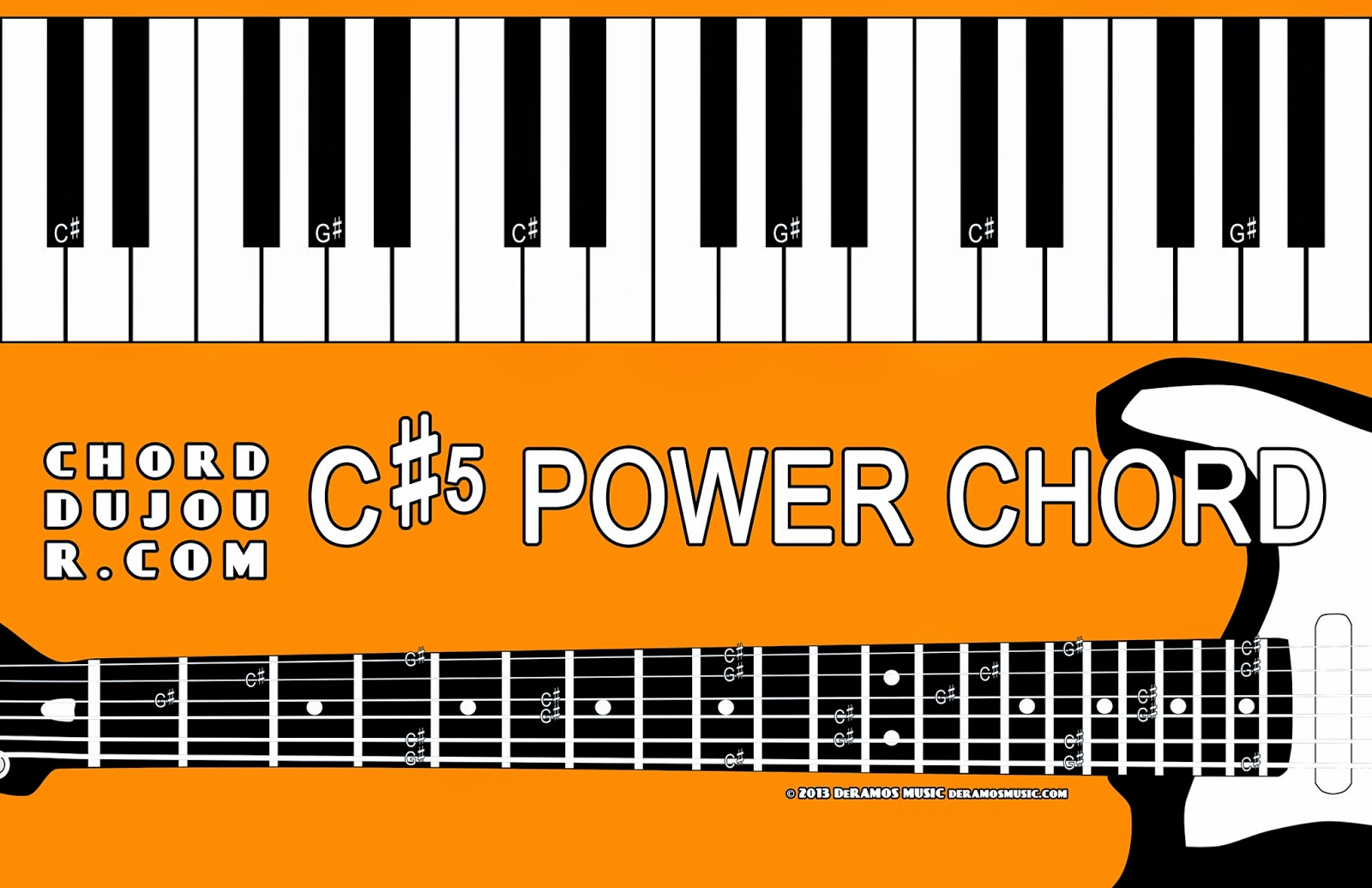 Chord du jour dictionary c5 power chord dictionary c5 power chord hexwebz Gallery