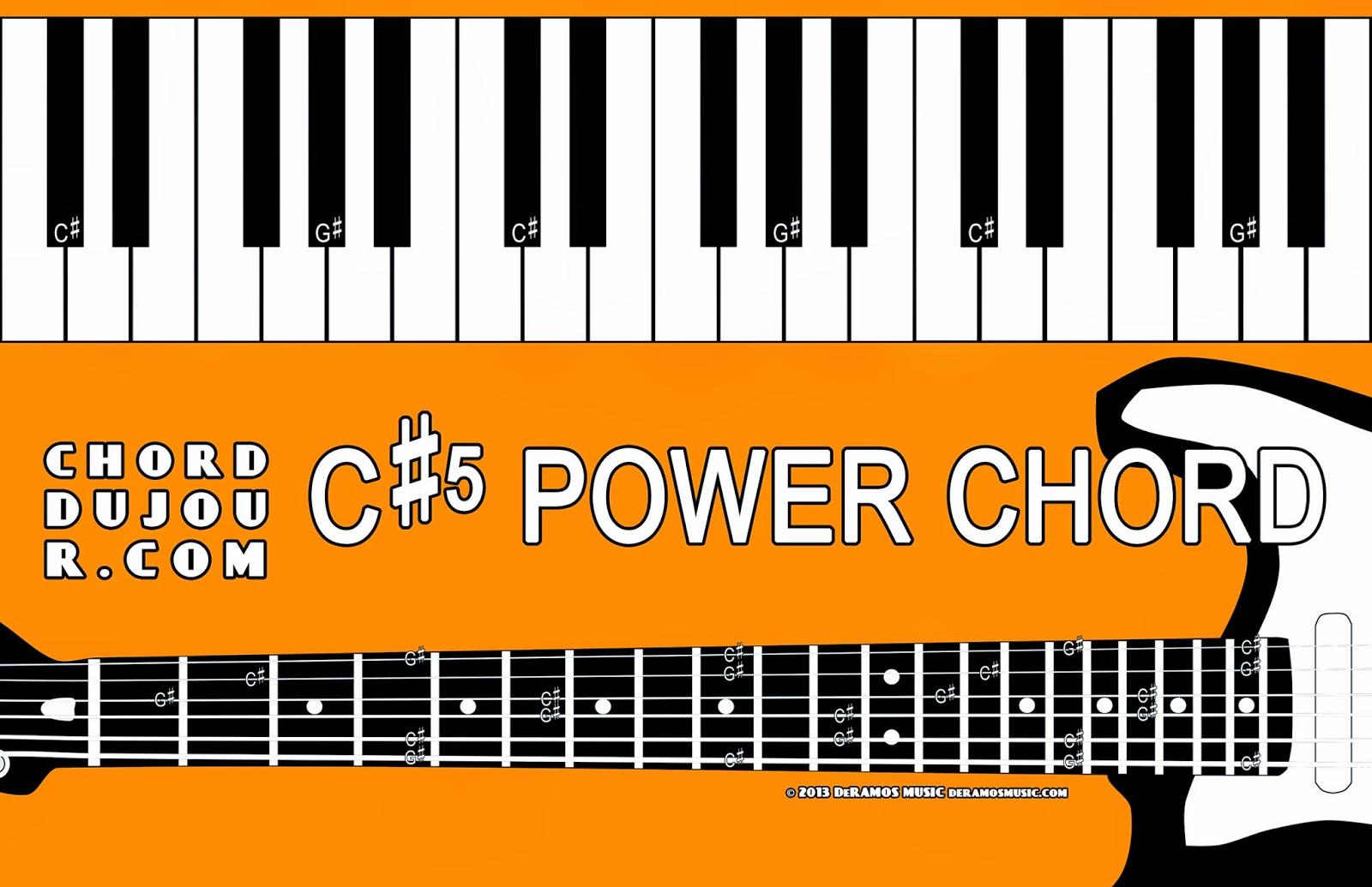 Chord du jour dictionary c5 power chord dictionary c5 power chord hexwebz Choice Image