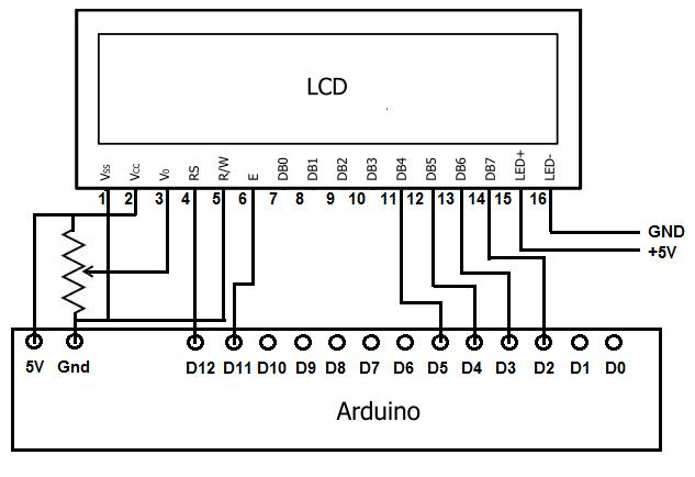 uso de pantallas lcd con arduino