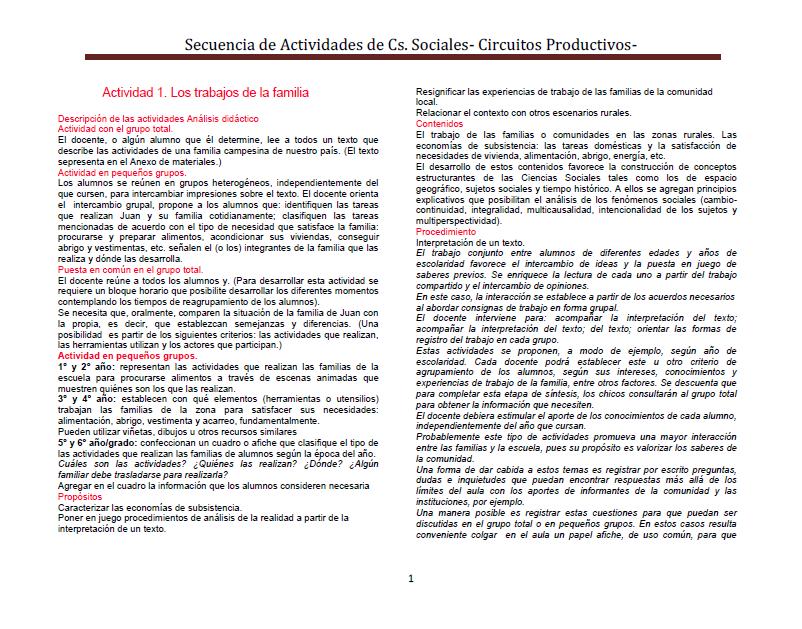 secuencia circuitos productivos