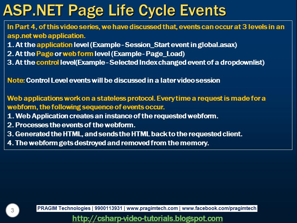 web application life cycle tutorial
