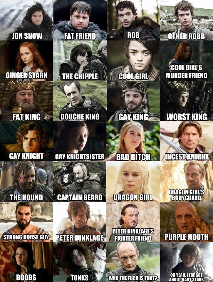 My Purgatory Blog: Game of Thrones Character Names ...