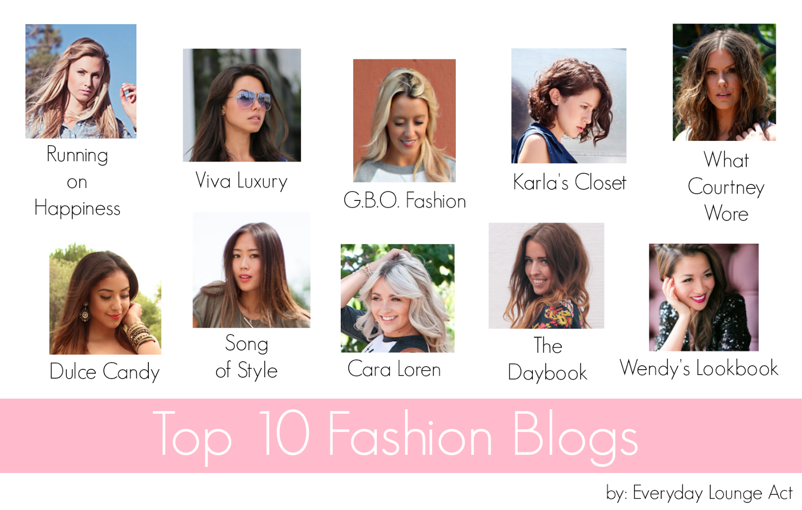 Marissa 39 S Top Ten Fashion Bloggers Busy Being Jennifer