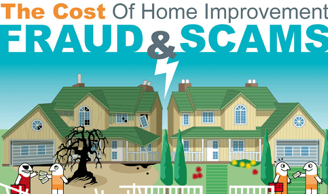 The cost of home improvement fraud and scams infographic for Home improvement costs