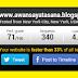 Periksa kelajuan loading blog