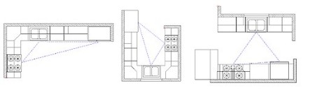 Layout kitchenset cabinet