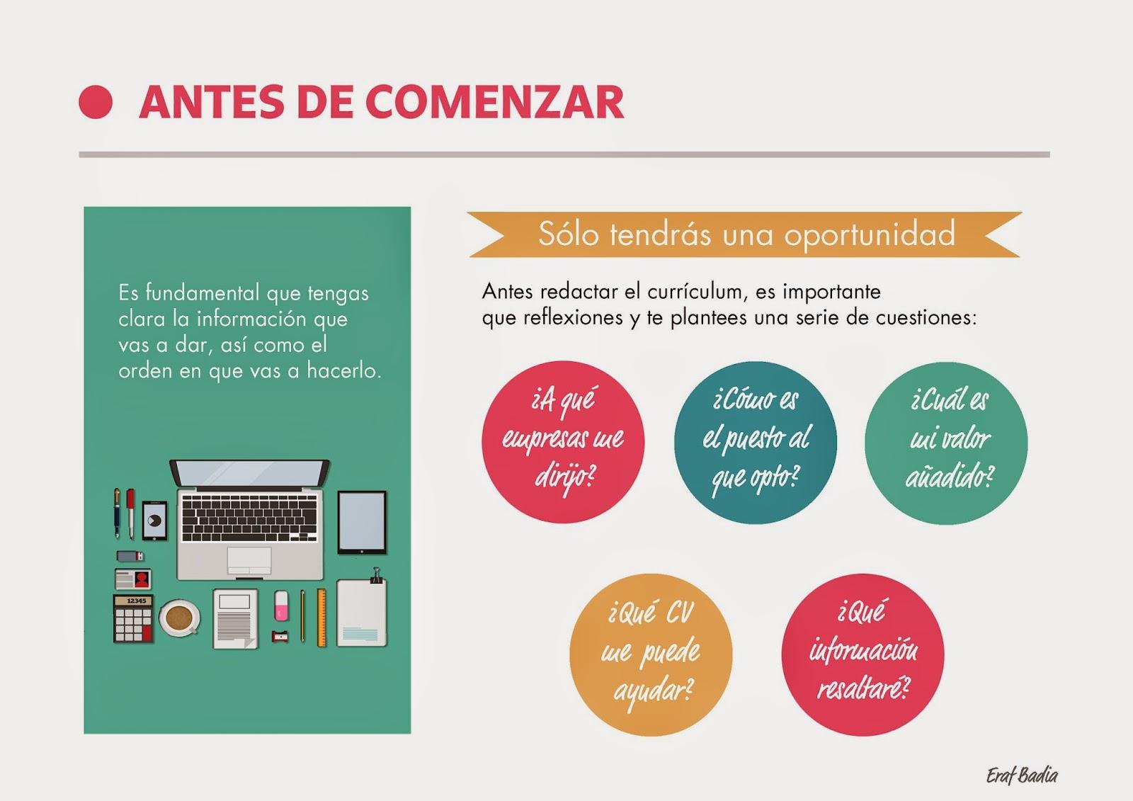 Estructura y contenido del currículum ~ ESPAI DE RECERCA ACTIVA DE FEINA