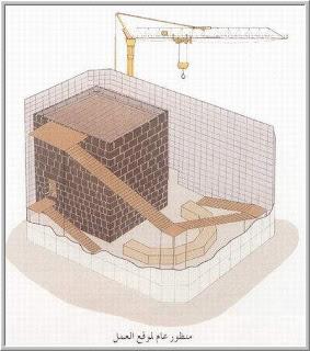 Membaik Pulih Kaabah 1996