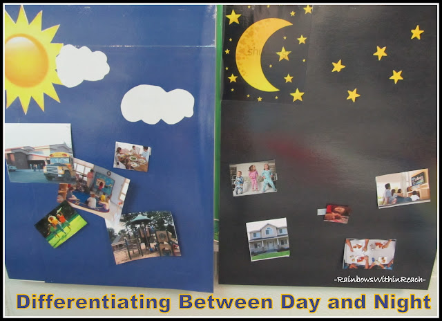 Differentiation between Day and Night time Activities Diagrams at RainbowsWithinReach